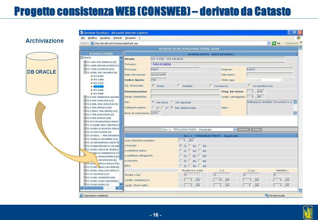 Progetto consistenza WEB (CONSWEB) – derivato da Catasto