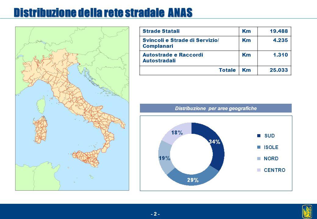 Distribuzione della rete stradale ANAS