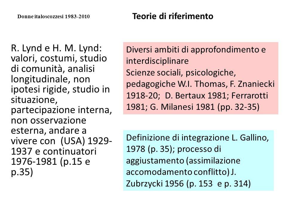 Donne italoscozzesi 1983-2010 Teorie di riferimento.