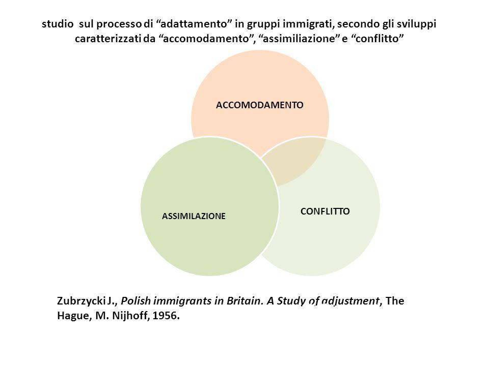 studio sul processo di adattamento in gruppi immigrati, secondo gli sviluppi caratterizzati da accomodamento , assimiliazione e conflitto