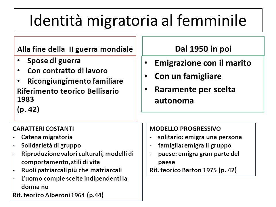 Identità migratoria al femminile