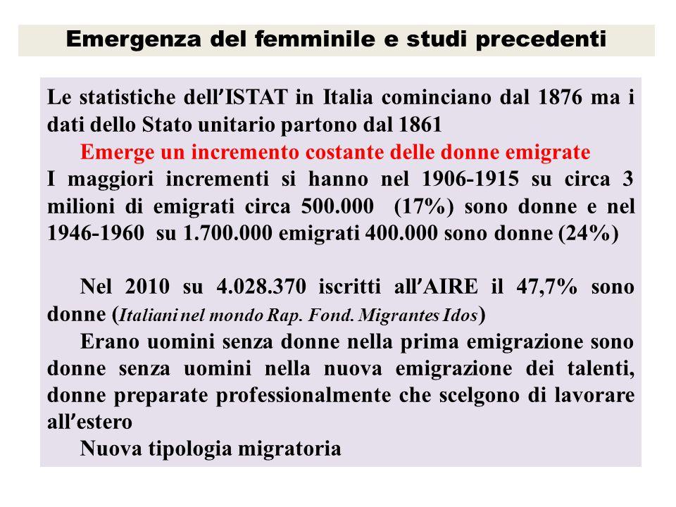 Emergenza del femminile e studi precedenti