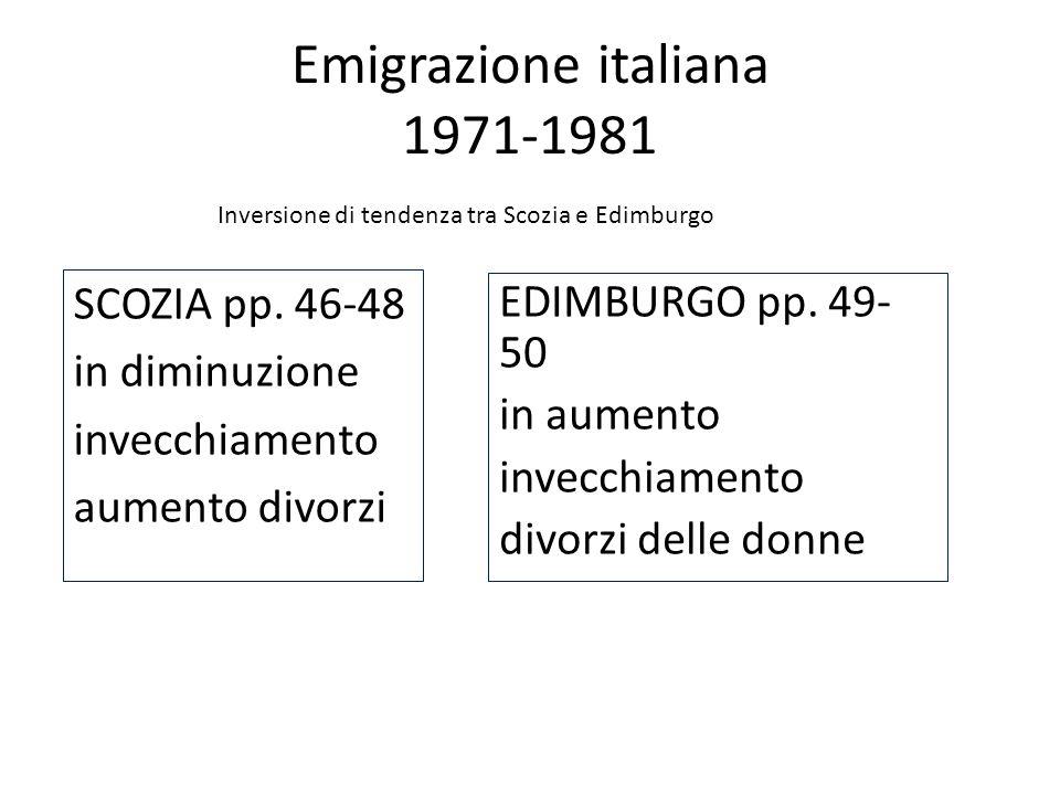 Emigrazione italiana 1971-1981