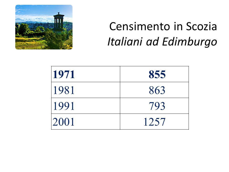 Censimento in Scozia Italiani ad Edimburgo
