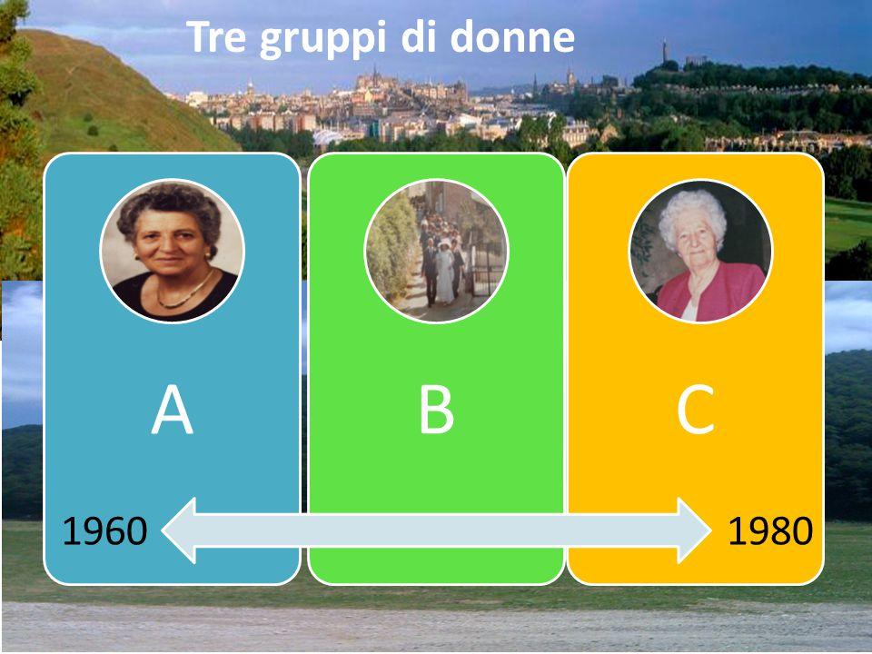 Tre gruppi di donne A B C 1960 1980