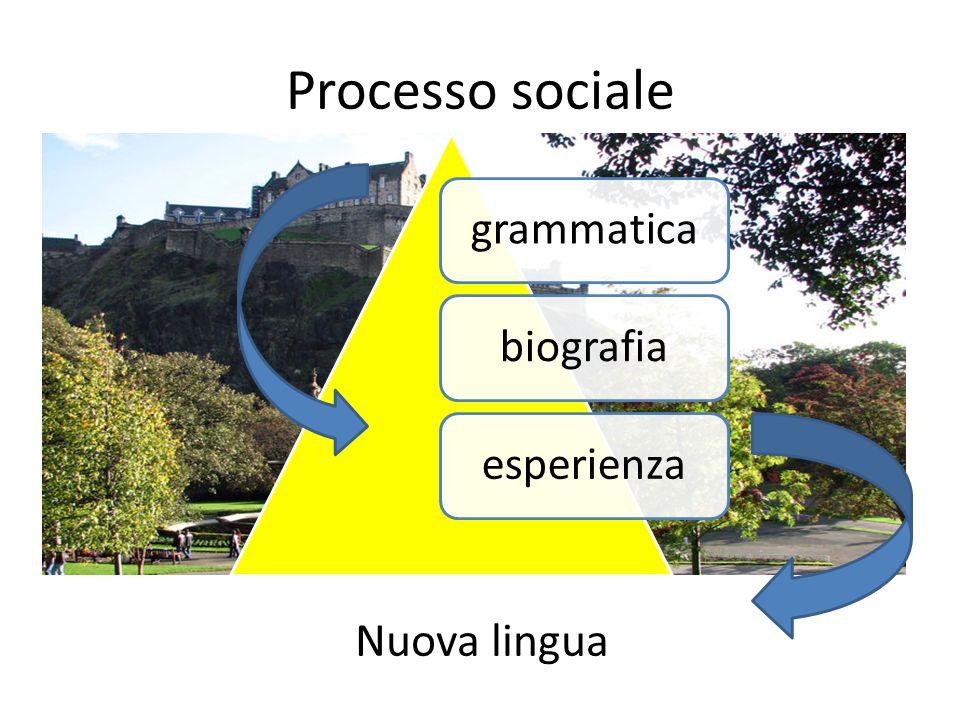 Processo sociale grammatica biografia esperienza Nuova lingua