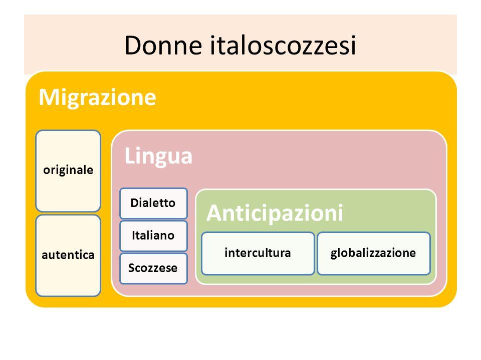 Donne italoscozzesi Migrazione Lingua Anticipazioni originale