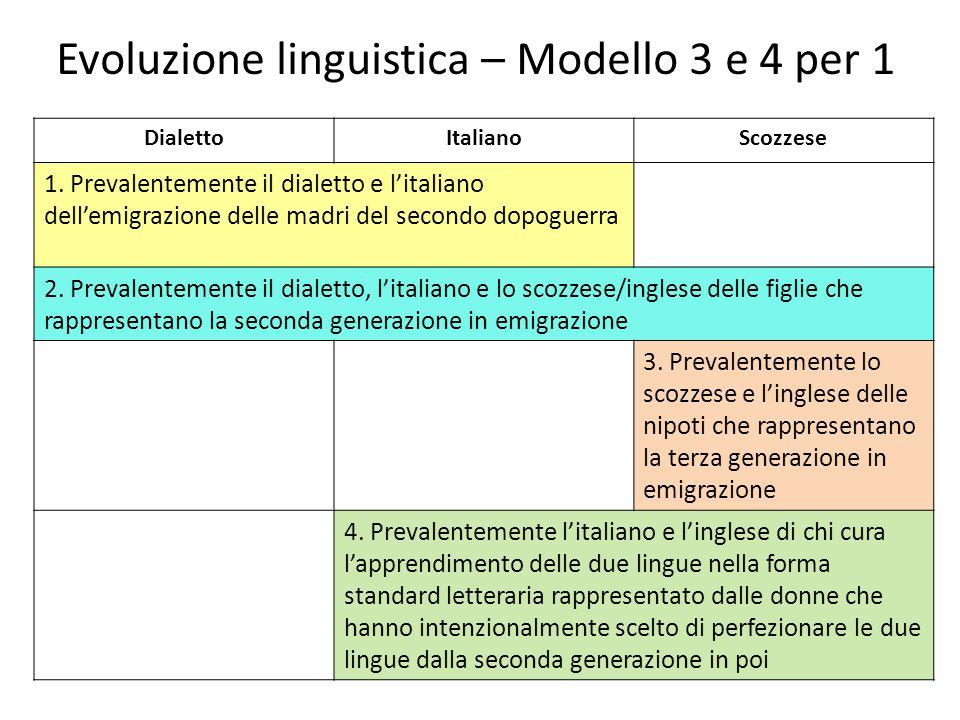 Evoluzione linguistica – Modello 3 e 4 per 1