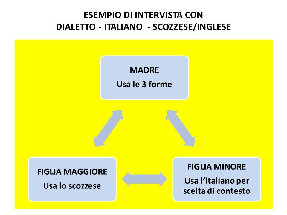 ESEMPIO DI INTERVISTA CON DIALETTO - ITALIANO - SCOZZESE/INGLESE