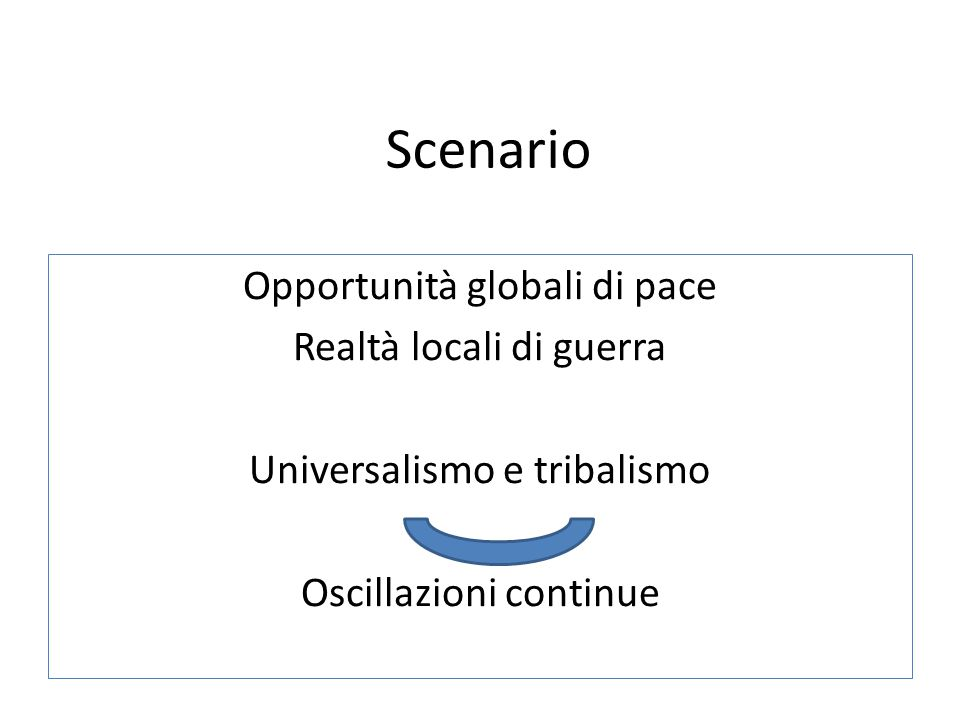 Scenario Opportunità globali di pace Realtà locali di guerra Universalismo e tribalismo Oscillazioni continue