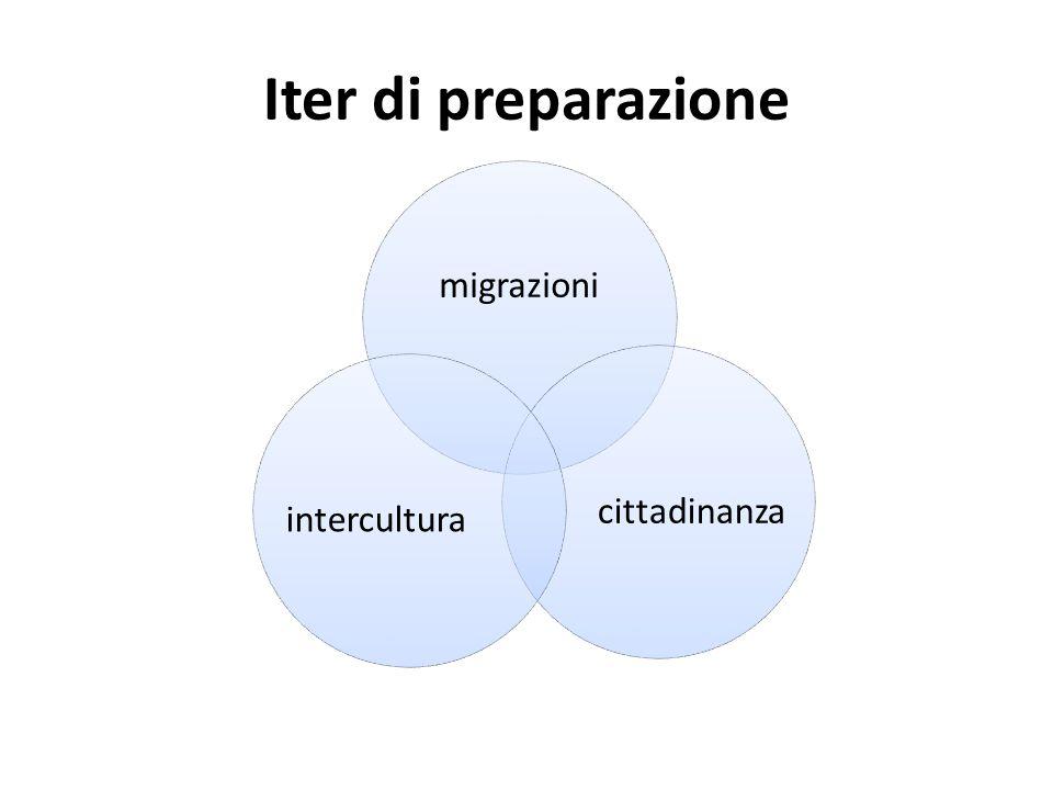 Iter di preparazione migrazioni cittadinanza intercultura