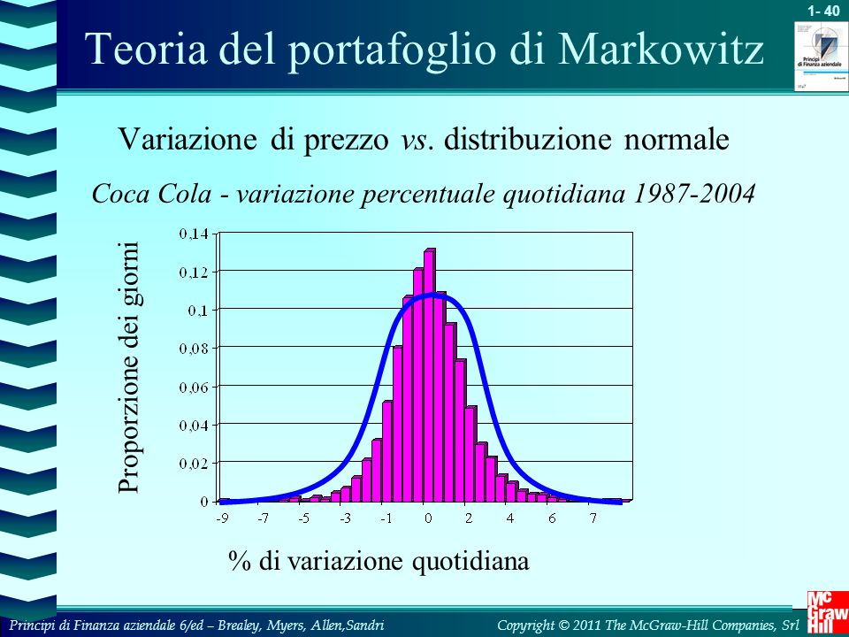 Teoria del portafoglio di Markowitz