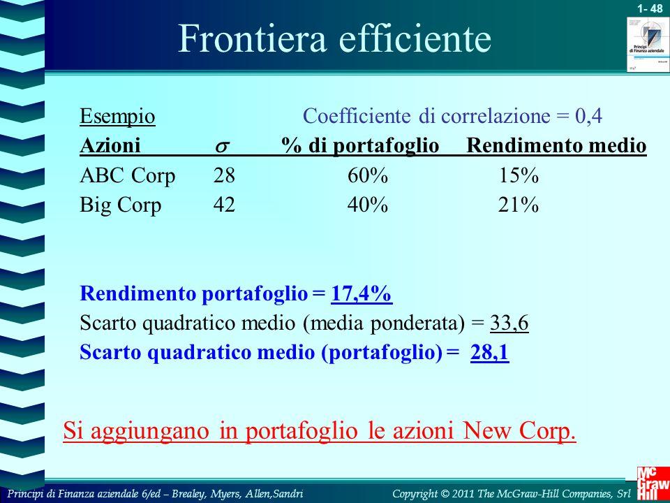 Frontiera efficiente Si aggiungano in portafoglio le azioni New Corp.