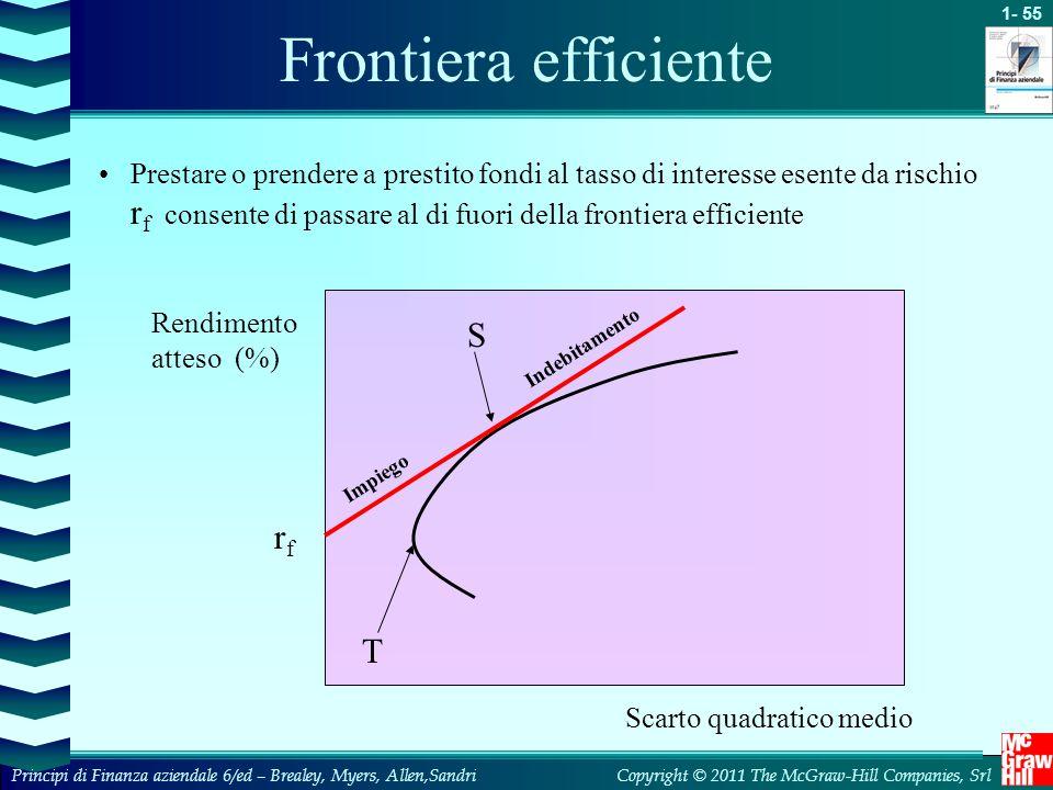 Frontiera efficiente S rf T