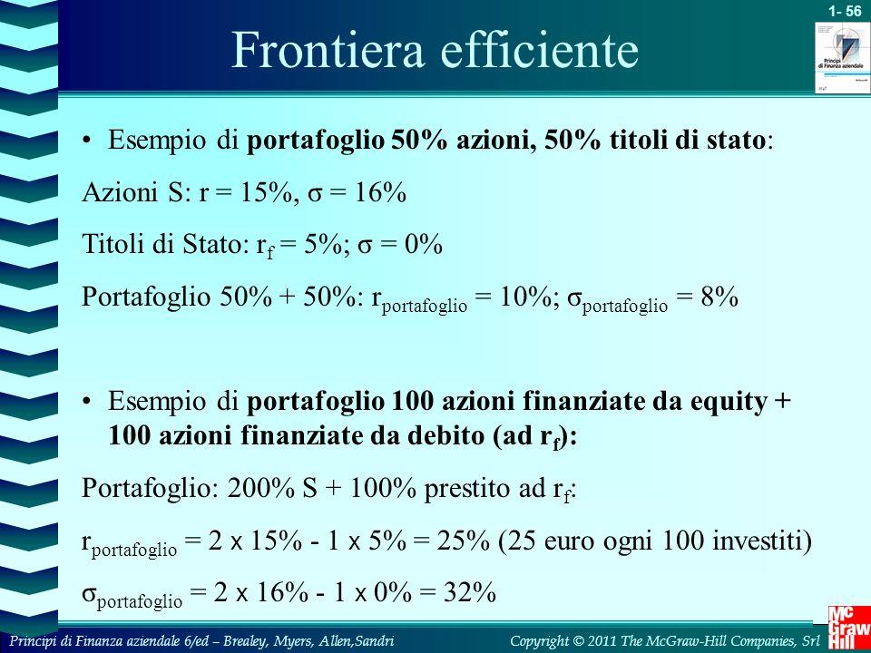 Frontiera efficiente Esempio di portafoglio 50% azioni, 50% titoli di stato: Azioni S: r = 15%, σ = 16%