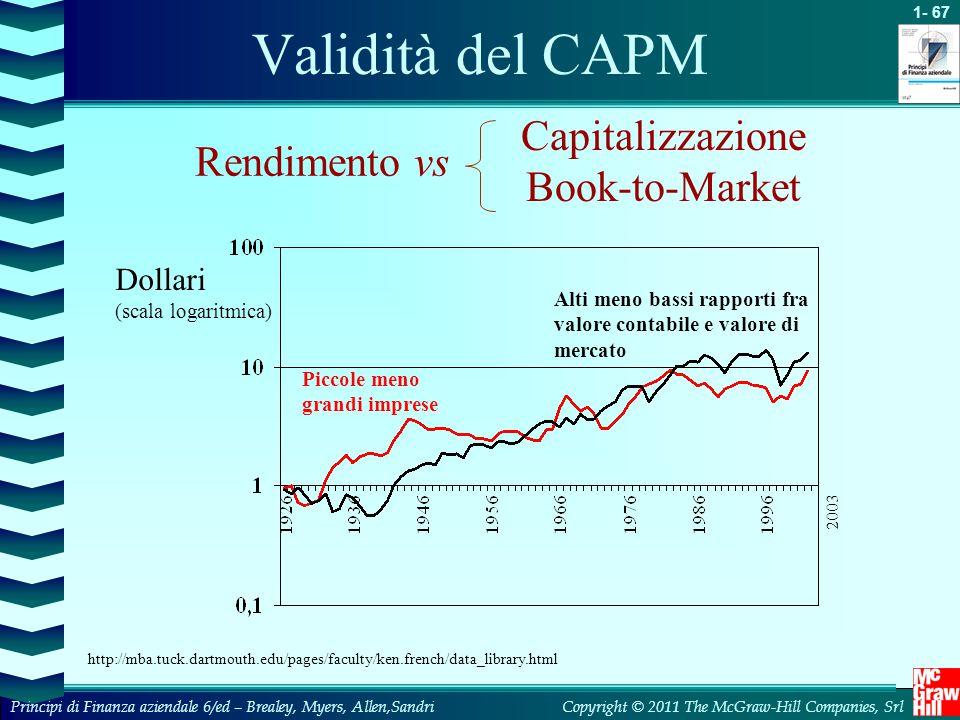 Validità del CAPM Capitalizzazione Book-to-Market Rendimento vs
