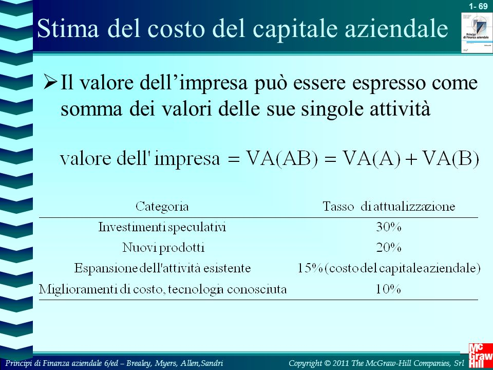 Capitoli rischio rendimento e capital budgeting ppt for Stima del costo dell armadio