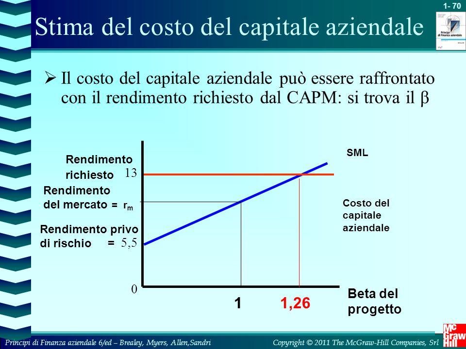 Stima del costo del capitale aziendale