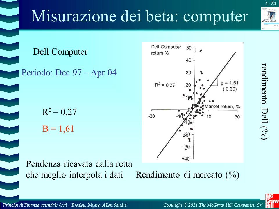 Misurazione dei beta: computer