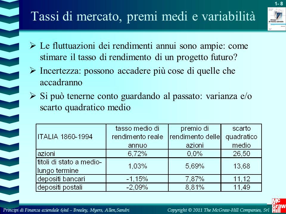 Tassi di mercato, premi medi e variabilità