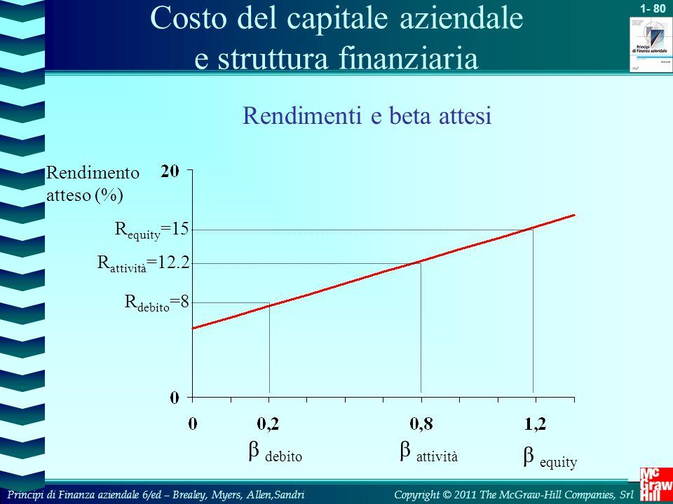 Costo del capitale aziendale e struttura finanziaria