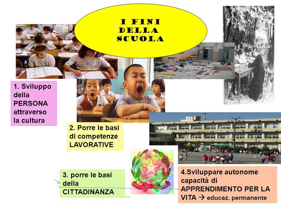 I fini della. scuola. 1. Sviluppo della PERSONA attraverso la cultura. 2. Porre le basi di competenze LAVORATIVE.