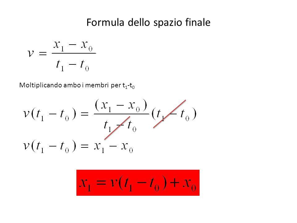 Formula dello spazio finale
