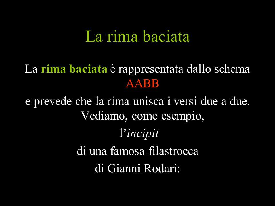 Amato LA POESIA PER GIOCARE. GIOCARE CON LA POESIA.. - ppt video online  FW66