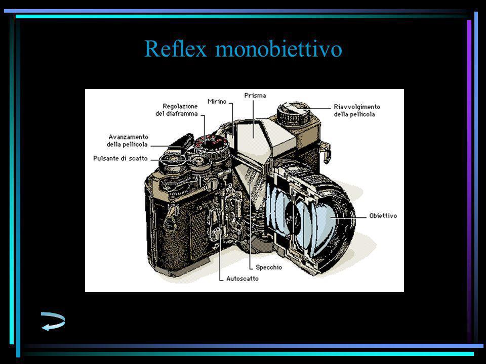 Reflex monobiettivo