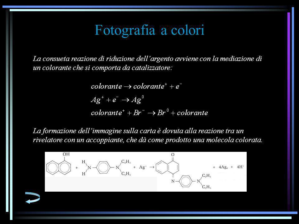 Fotografia a colori La consueta reazione di riduzione dell'argento avviene con la mediazione di un colorante che si comporta da catalizzatore: