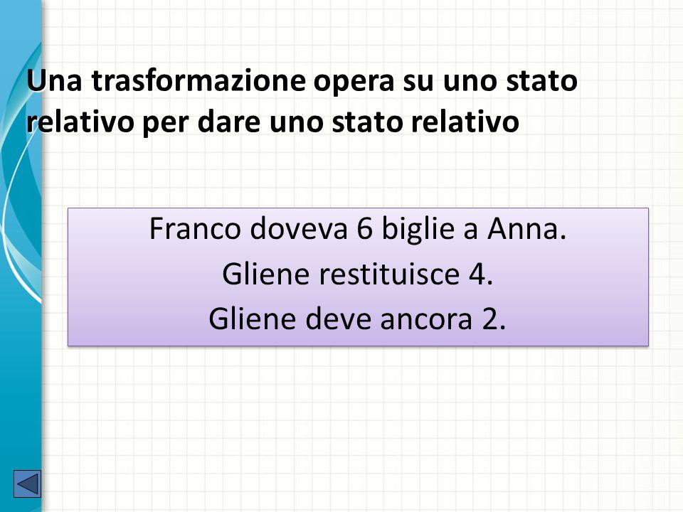 Franco doveva 6 biglie a Anna.