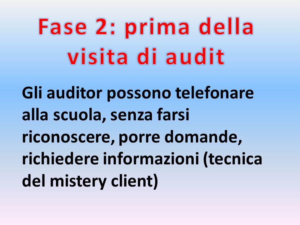 Fase 2: prima della visita di audit