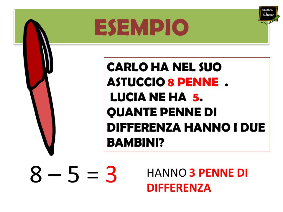 8 – 5 = 3 ESEMPIO CARLO HA NEL SUO ASTUCCIO 8 PENNE . LUCIA NE HA 5.