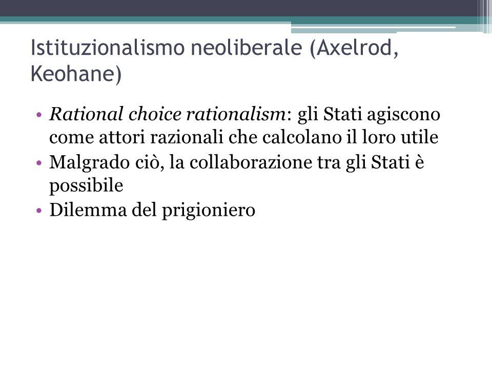 Istituzionalismo neoliberale (Axelrod, Keohane)
