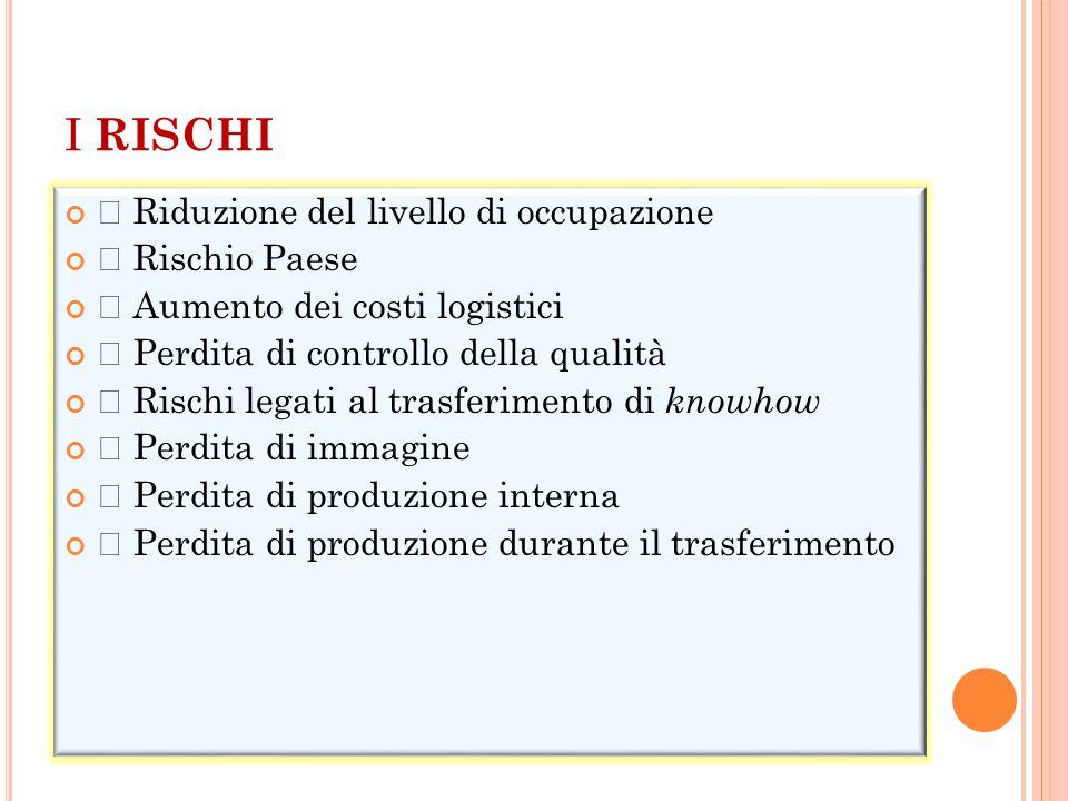 I RISCHI • Riduzione del livello di occupazione • Rischio Paese