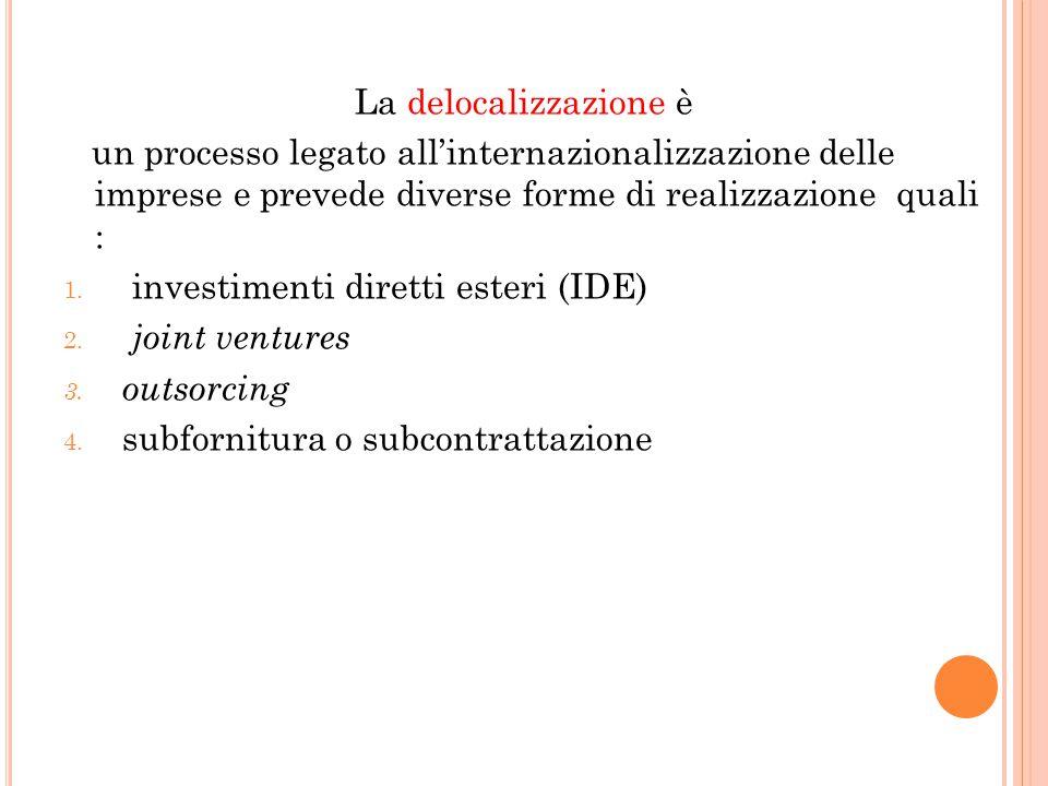 La delocalizzazione è un processo legato all'internazionalizzazione delle imprese e prevede diverse forme di realizzazione quali :