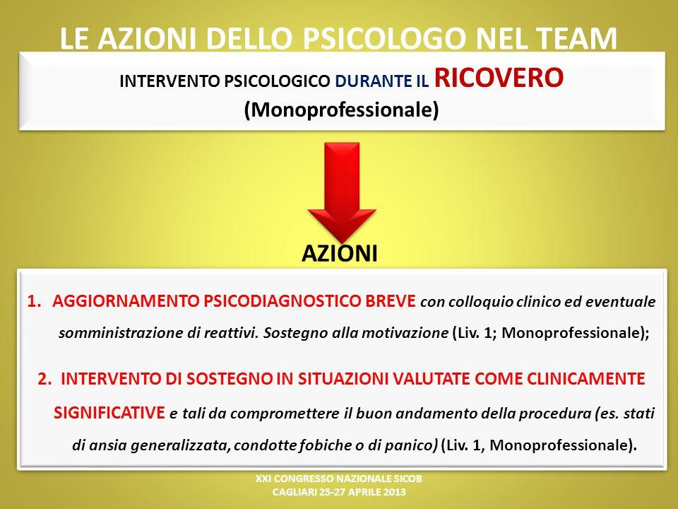 LE AZIONI DELLO PSICOLOGO NEL TEAM