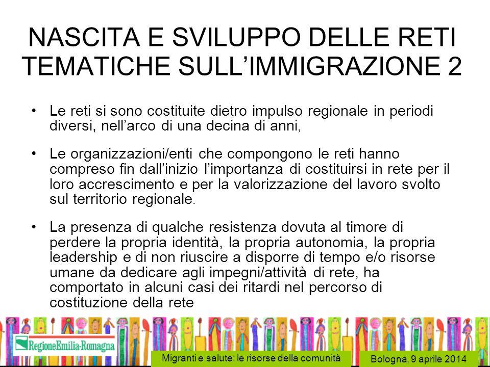 NASCITA E SVILUPPO DELLE RETI TEMATICHE SULL'IMMIGRAZIONE 2
