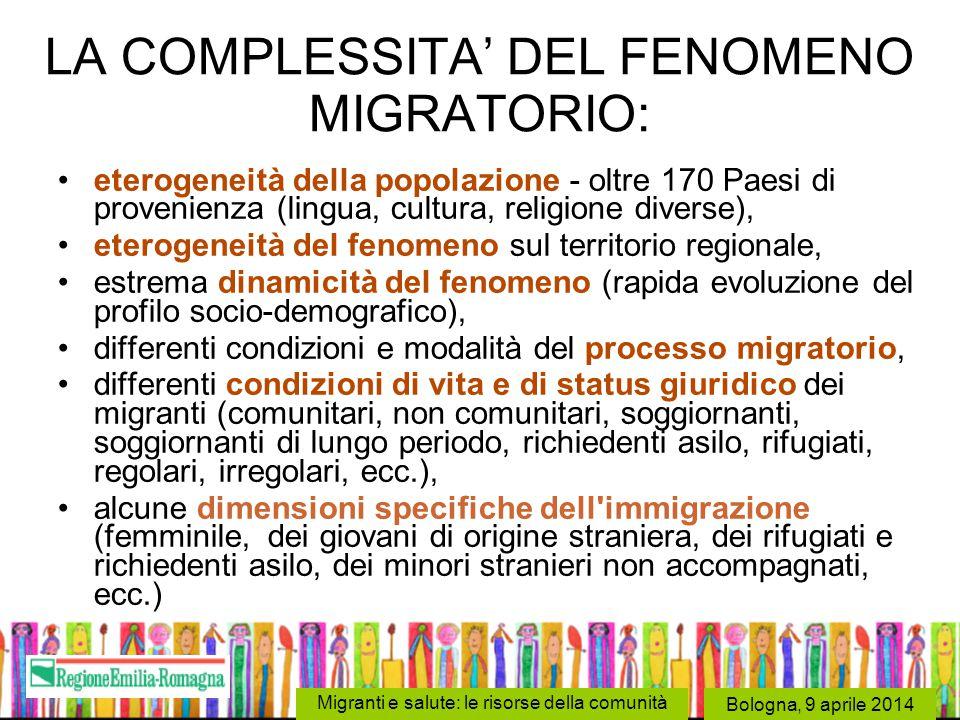 LA COMPLESSITA' DEL FENOMENO MIGRATORIO: