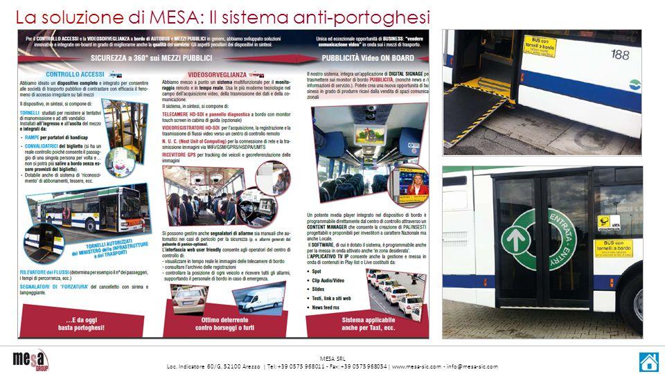La soluzione di MESA: Il sistema anti-portoghesi