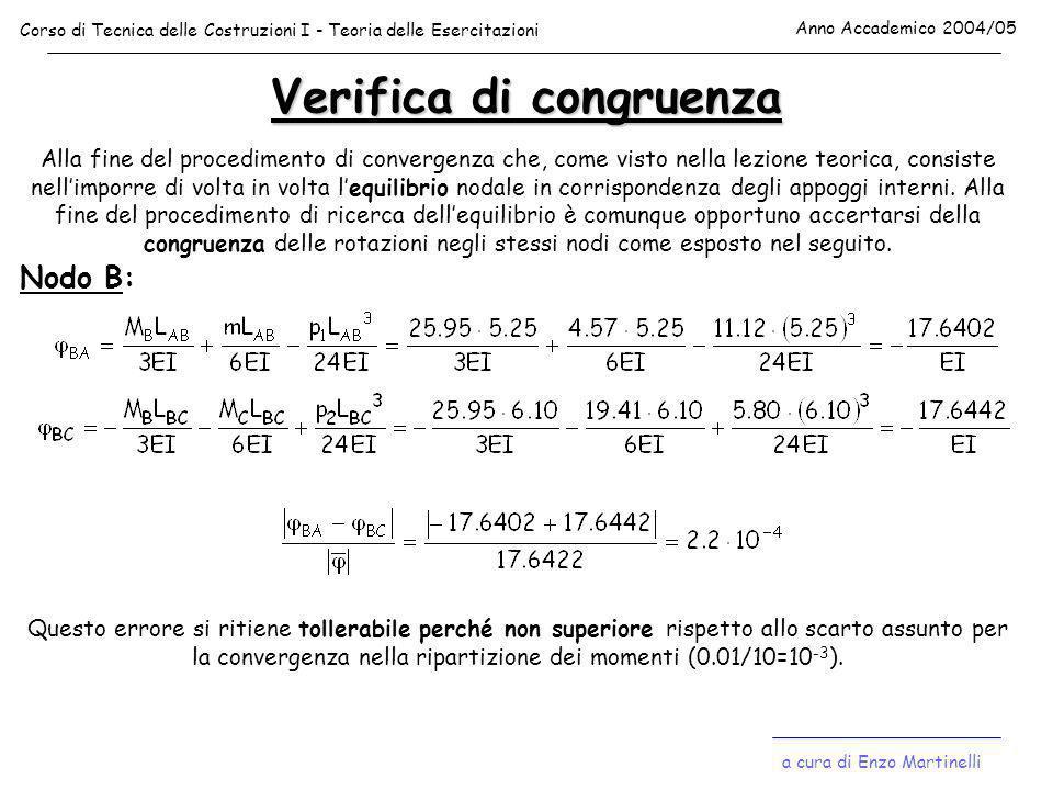 Verifica di congruenza
