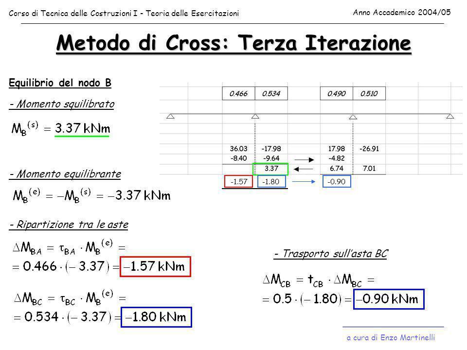 Metodo di Cross: Terza Iterazione