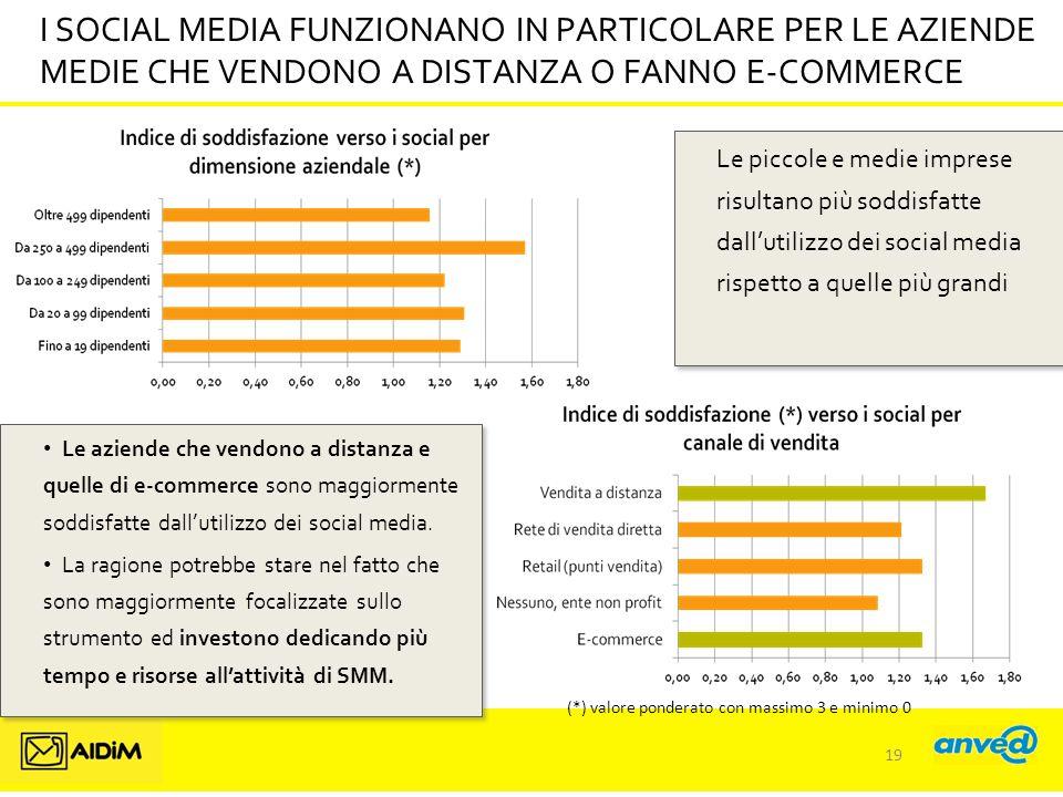 I SOCIAL MEDIA FUNZIONANO IN PARTICOLARE PER LE AZIENDE MEDIE CHE VENDONO A DISTANZA O FANNO E-COMMERCE