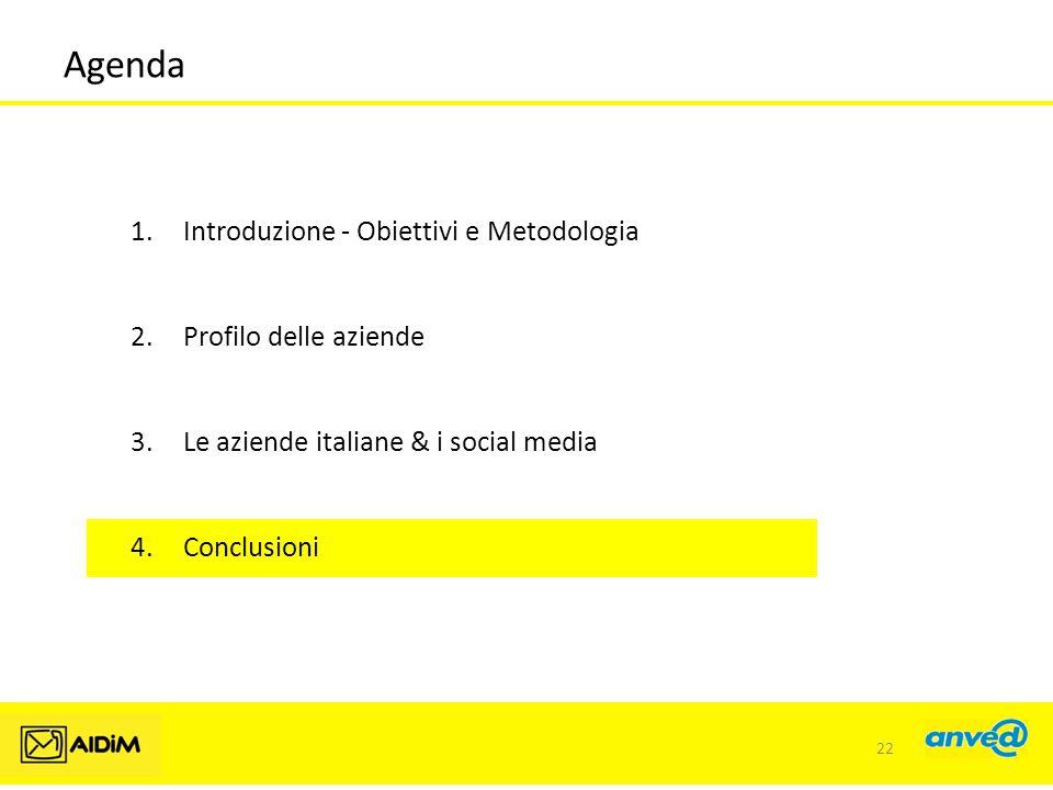 Agenda Introduzione - Obiettivi e Metodologia Profilo delle aziende