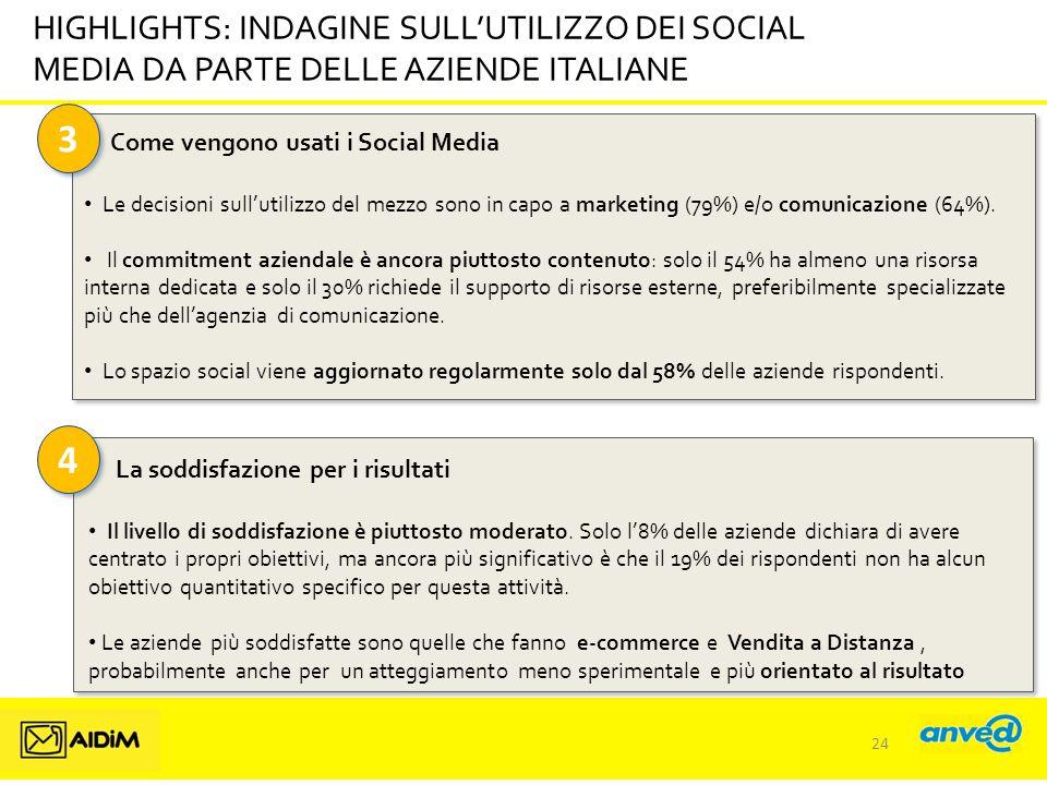 HIGHLIGHTS: INDAGINE SULL'UTILIZZO DEI SOCIAL MEDIA DA PARTE DELLE AZIENDE ITALIANE
