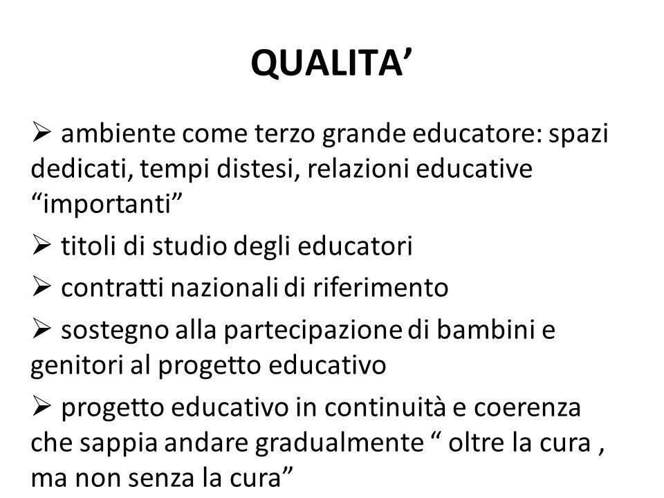 QUALITA' ambiente come terzo grande educatore: spazi dedicati, tempi distesi, relazioni educative importanti