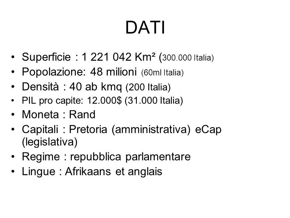 DATI Superficie : 1 221 042 Km² (300.000 Italia)