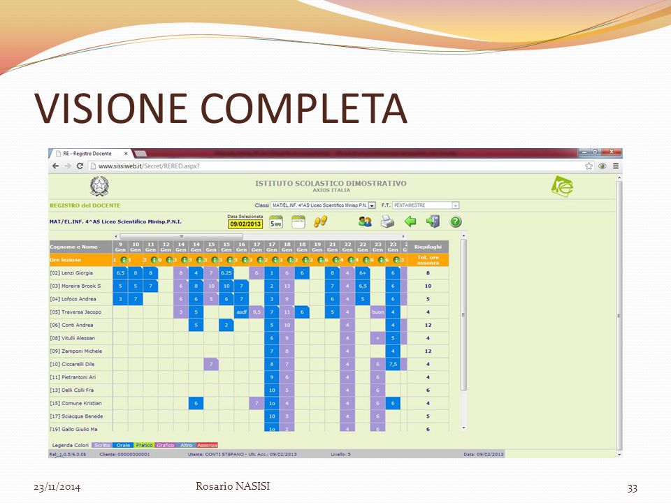 VISIONE COMPLETA 07/04/2017 Rosario NASISI