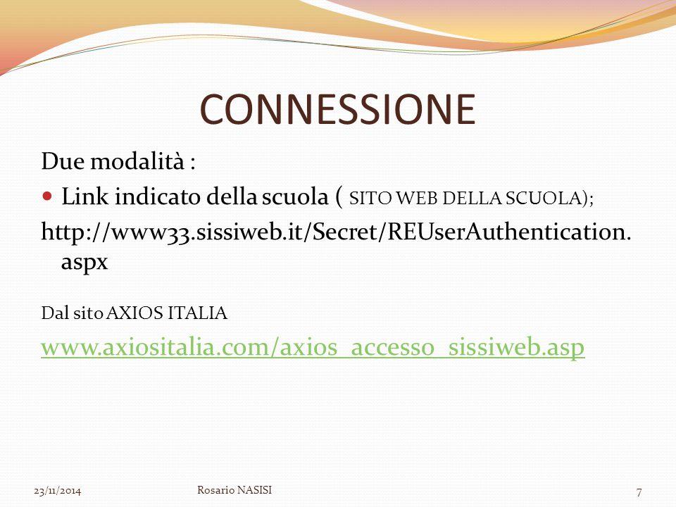 CONNESSIONE www.axiositalia.com/axios_accesso_sissiweb.asp