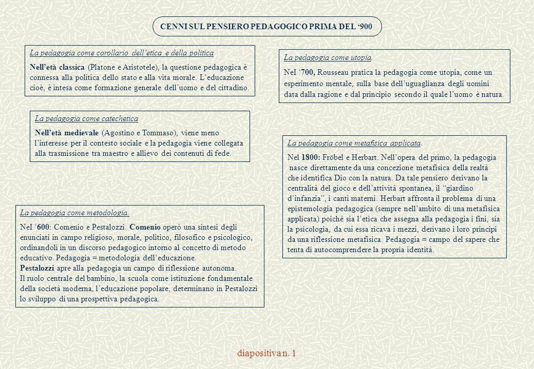 diapositiva n. 1 CENNI SUL PENSIERO PEDAGOGICO PRIMA DEL '900